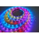 LED彩燈