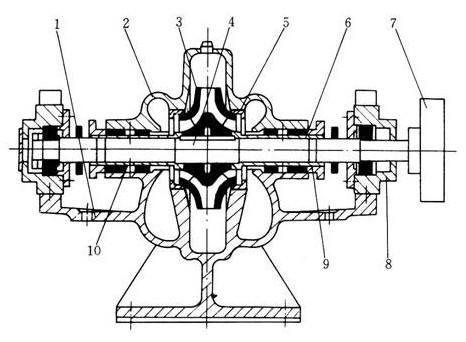 雙吸中開泵結構圖