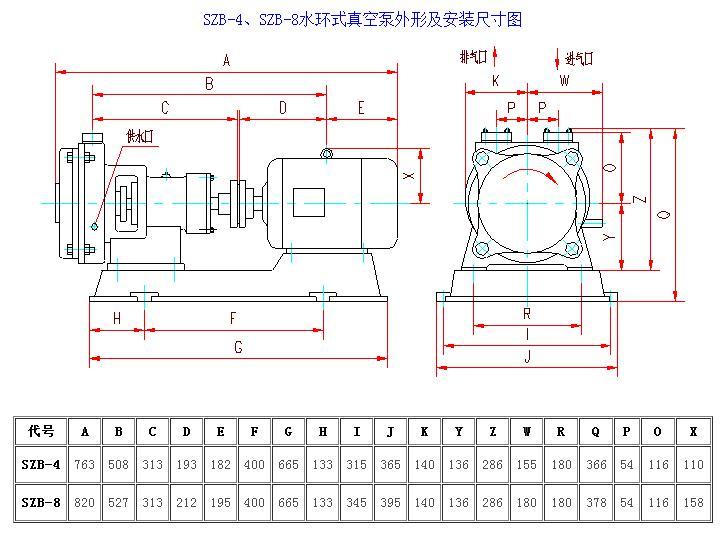 SZB系列水环真空泵外形及安装尺寸图