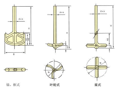 搪玻璃攪拌器结构图