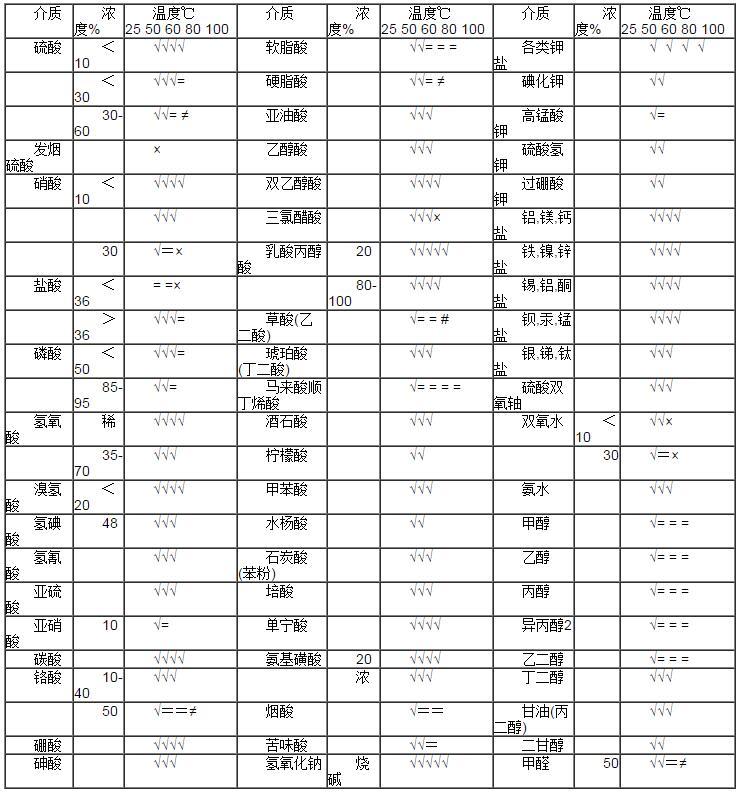 QQ截图20170821090615