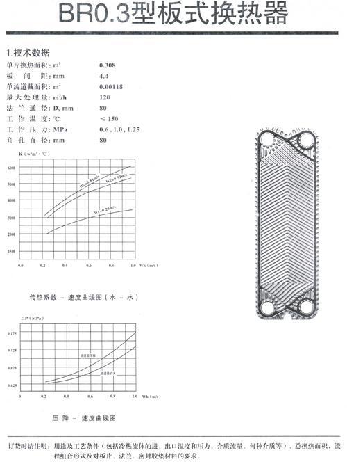 BR0.3型板式換熱器