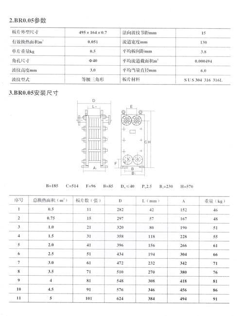 BR0.05型板式換熱器技术参数