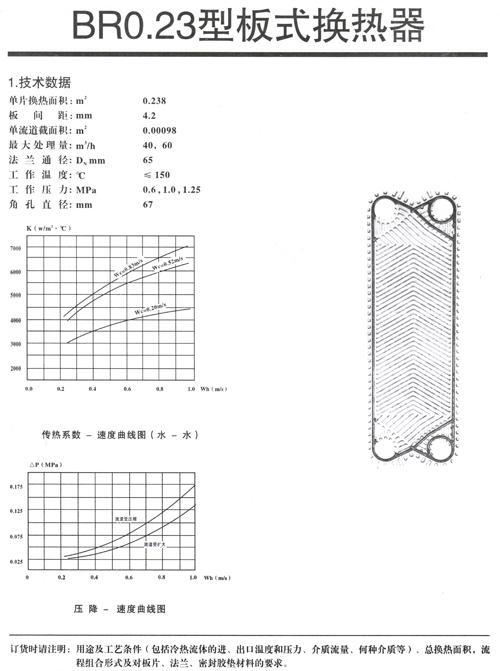 BR0.23型板式換熱器