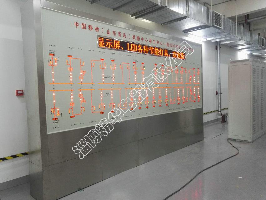 LED电子显示模拟屏 (3)