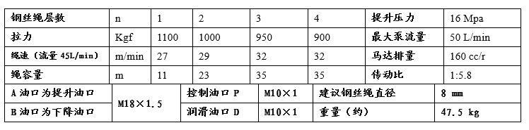 YS-0.8型 液压绞车 图纸(2)