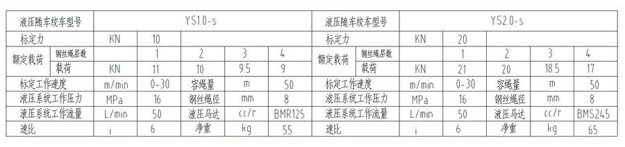YS-1.0S型 液压绞车 图纸(2)