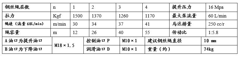 YS-1.5型 液压绞车 图纸(3)