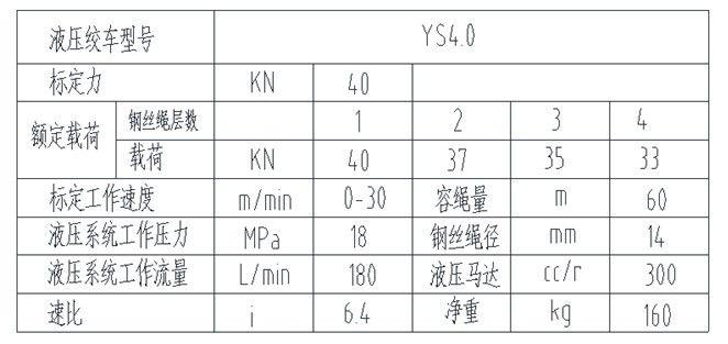 YS-4.0型 液壓絞車圖紙1