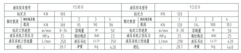 YS系列 液压绞车图纸2