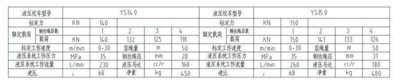 YS-14.015.0.0型 液压绞车图纸2