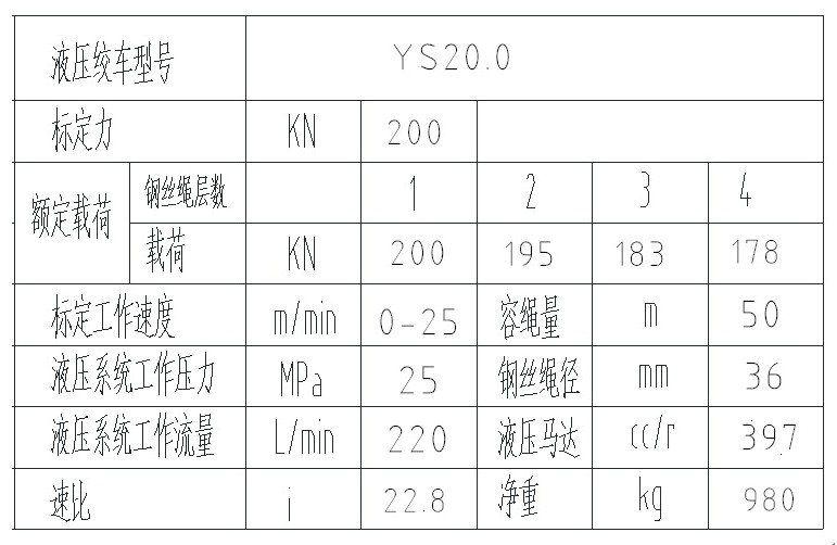 YS-20.0型液压绞车技术参数表
