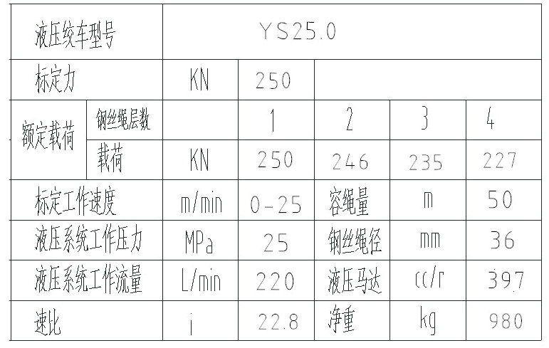 YS-25.0型液压绞车技术参数表