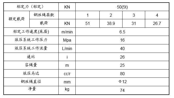JP050型 液压绞盘图纸2