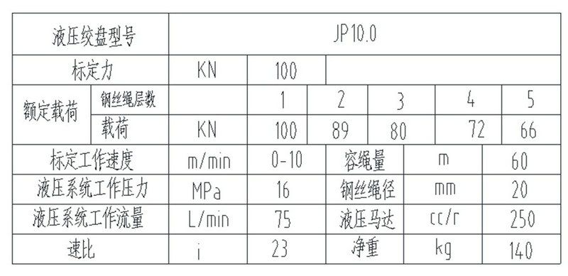 JP100型 液壓絞盤圖紙2