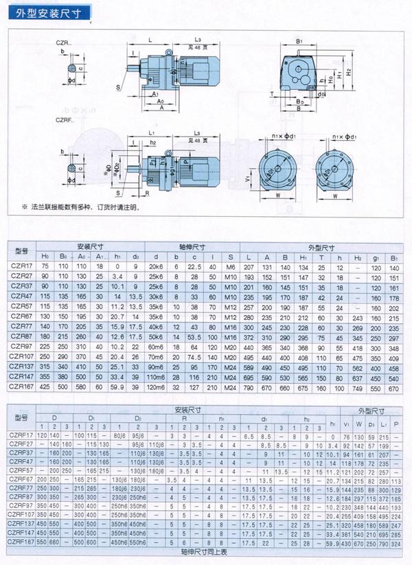 R系列圆柱齿轮硬齿面减机4