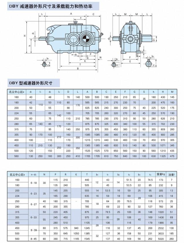 DBY系列硬齿面减速器245