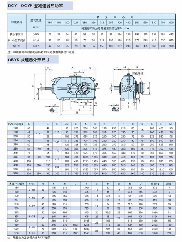 DBY系列硬齿面减速器247