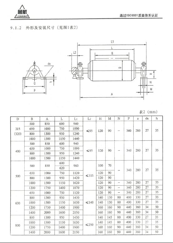 隔爆型液冷式电动滚筒214