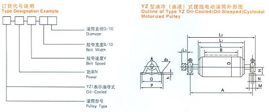 YZ型油冷(油浸)式摆线针轮电动滚筒342