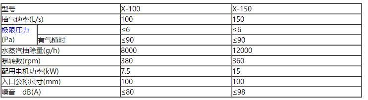 旋片式真空泵技术参数表