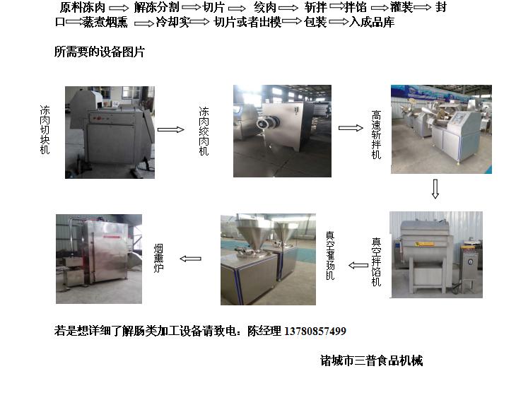 红肠生产流水线  灌肠机厂家