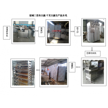 鱼豆生产流水线  豆干生产线  三普食机械