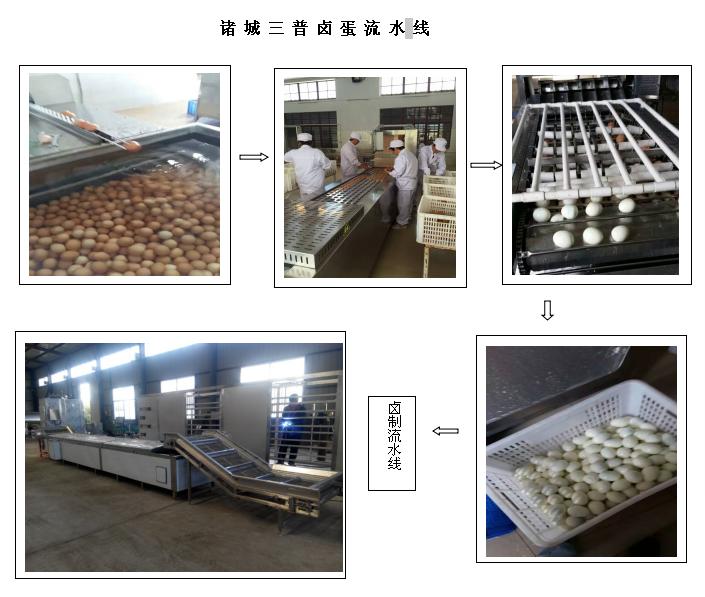 卤制线 鹵蛋生産線 豆腐干卤煮线厂家