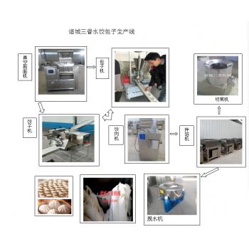 水餃包子生産線
