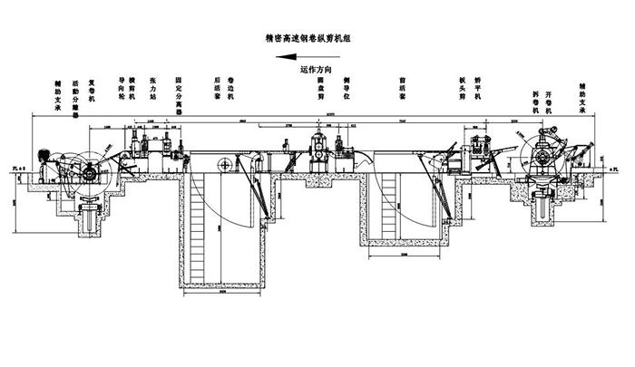 纵剪分条机 (2)