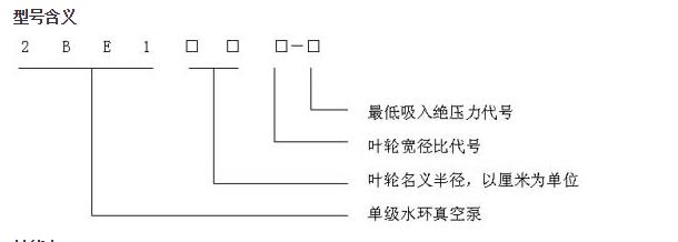 水环真空泵型号含义图