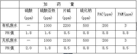 片碱实验结果表