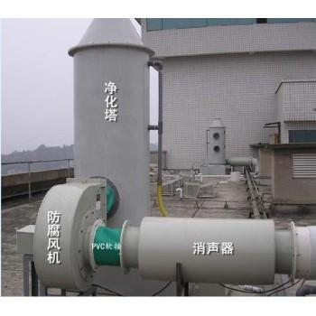 废气吸收塔风机